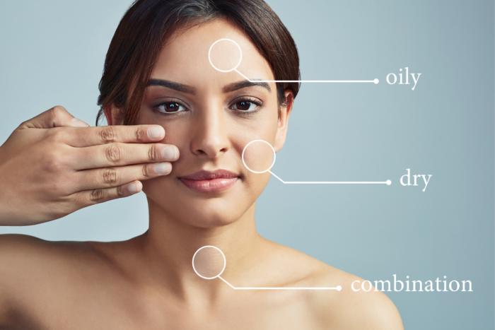 Les différents types de peau